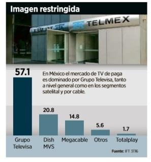 Telmex3